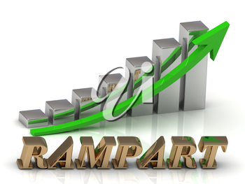 RAMPART- inscription of gold letters and Graphic growth and gold arrows on white background