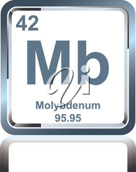 Symbol of chemical element molybdenum as seen on the Periodic Table of the Elements, including atomic number and atomic weight.