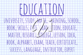 Education word cloud written on a piece of paper