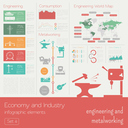 Economy and industry. Engineering and metalworking. Industrial infographic template. Vector illustration