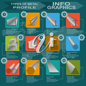 Types of metal profile, info graphics. Vector illustration