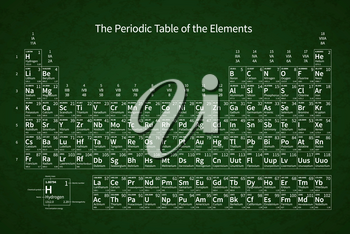 White chemical periodic table of elements on green school chalkboard with texture